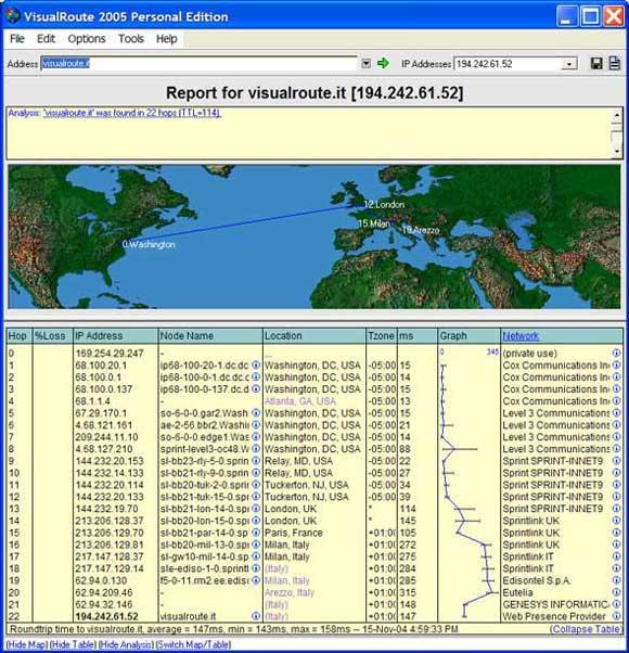 برنامج Visual Route 2006 يعطيك معلومات عن الدولة و الخريطة و الوقت ==